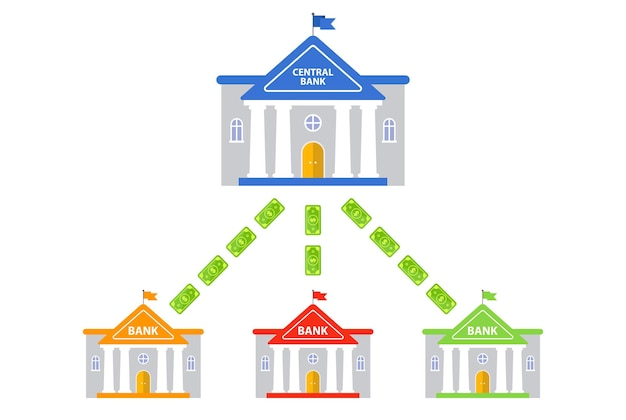銀行間の現金循環スキーム。中央銀行の建物。フラットベクトルイラスト。