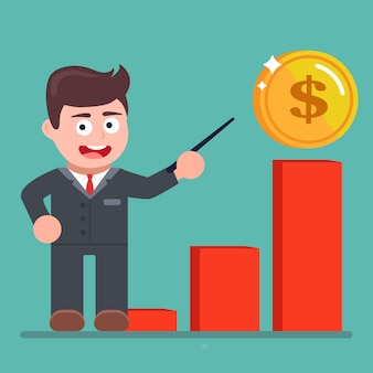 Cash income growth chart