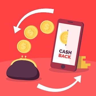 Cashback concept of offer