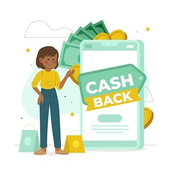 Tema dello shopping cashback