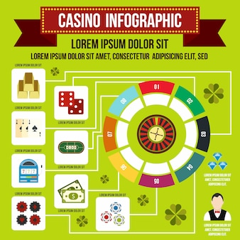 Casino infographic in flat style for any design