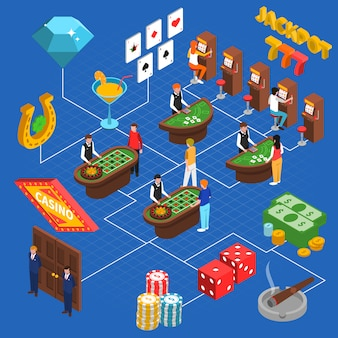 Casino interior isometric concept
