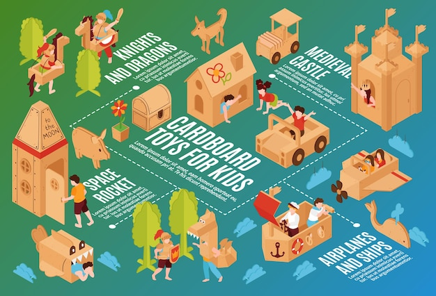 Castle fish spaceship aircraft trees dragons toys and other cardboard creations for kids isometric flowchart