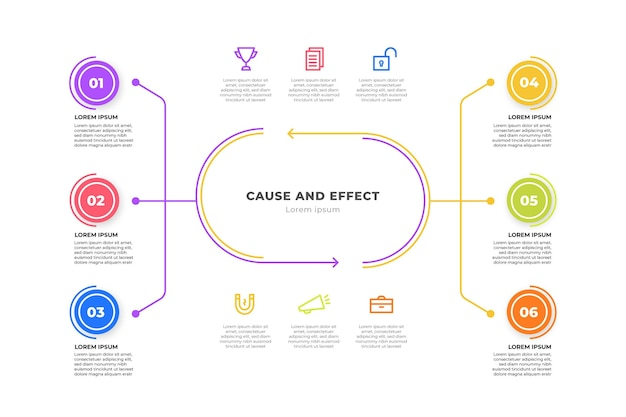 Причина и следствие инфографики