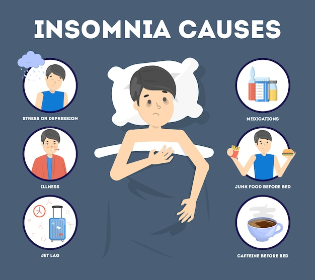Causes of insomnia infographic.