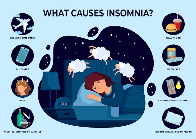 Causes of insomnia.