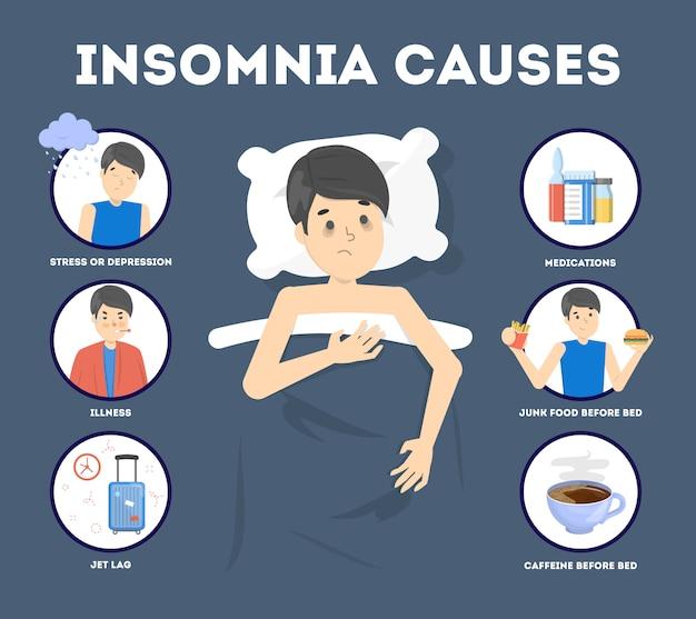 不眠症インフォグラフィックの原因。