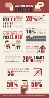 Cell phone driving facts infographics