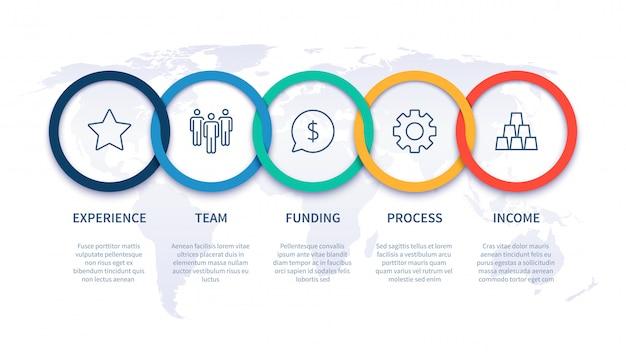 Цепочка шагов инфографики. глобальная бизнес-схема пошагового процесса, временная диаграмма рабочего процесса и шаблон плана запуска