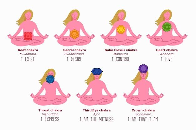 Concetto di chakra illustrato