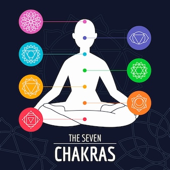 Chakras concept with body