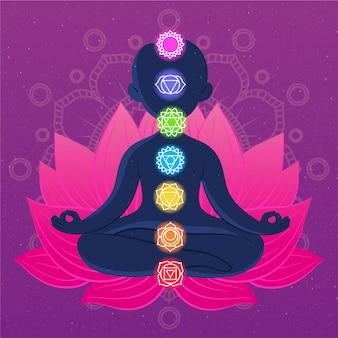 Chakras mystical concept