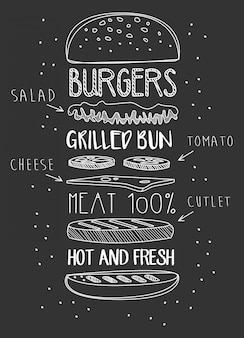 Chalk drawn components of classic cheeseburger.