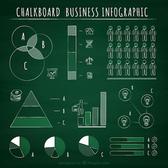 Chalkboard business infography