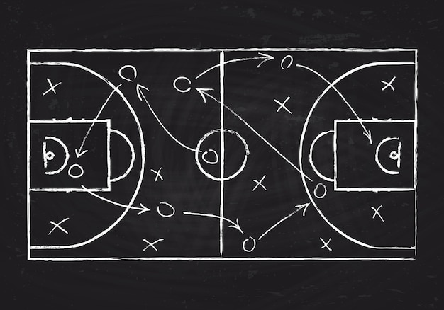 Chalkboard with basketball court and game strategy scheme illustration