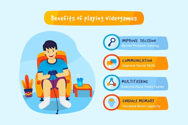 Персонаж инфографики о преимуществах игр