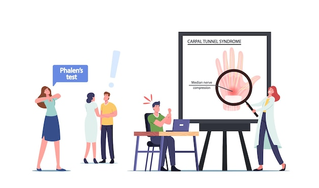 Characters suffer of carpal tunnel syndrome due to median nerve compression in wrist after long working on pc. woman make phalen test, office worker health problem. cartoon people vector illustration