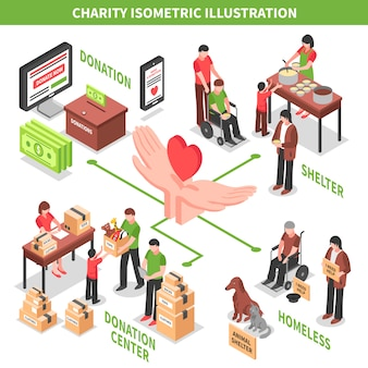 Charity isometric illustration
