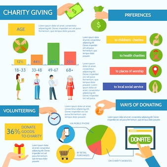 Charity and ways of donating flat style infographics
