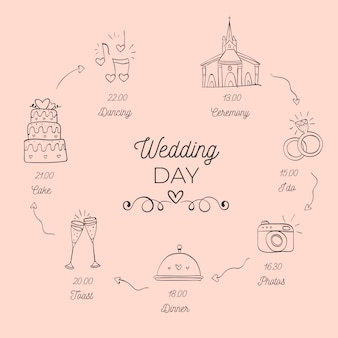 Charming hand drawn wedding timeline