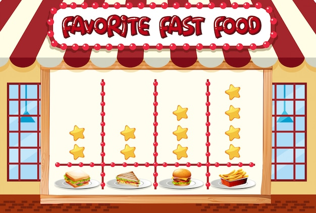 Chart of favorite food