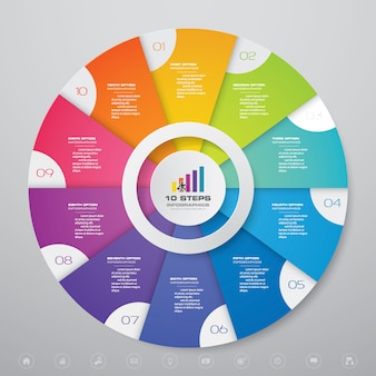 Chart infographic for data presentation