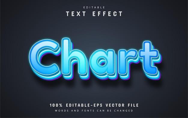 Chart text, editable 3d text effect
