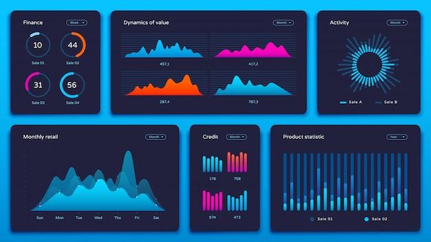 チャートダッシュボード。財務分析チャート、未来的なweb管理パネル、取引分析webサイトui