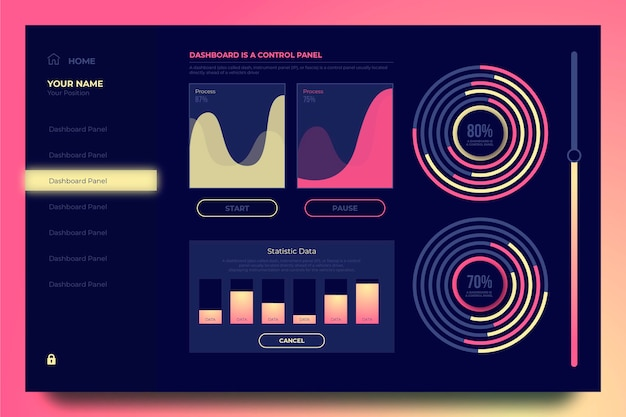 Charts set of pink dashboard user panel
