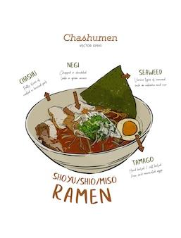 Chashumenラーメン