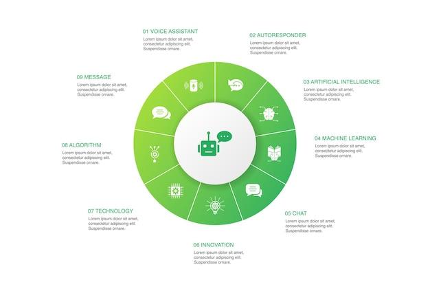 Chatbot  infographic 10 steps circle design.voice assistant, autoresponder, chat, technology simple icons