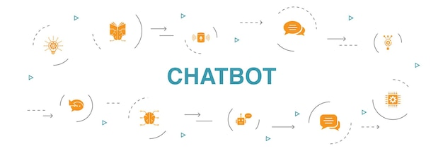 Chatbot  infographic 10 steps circle design. voice assistant, autoresponder, chat, technology  simple icons