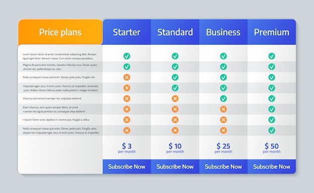 チェックリスト比較バナー。購入、ビジネス、webサービス、アプリケーションの価格グリッド。