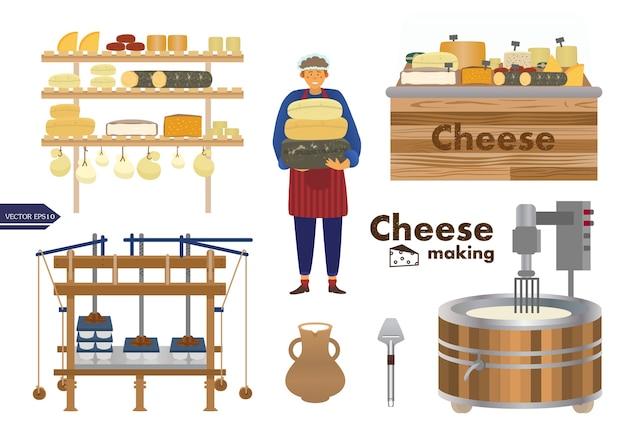 チーズ製造セット。乳製品製造設備、チーズメーカー、ロゴ、チーズショップ、水差し、熱プレス機、低温殺菌機、ナイフ。小規模なビジネス。漫画。