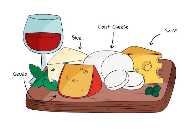 Illustrazione disegnata a mano di formaggio e vino con i nomi