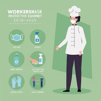コロナウイルスの防止のための保護具で医療マスクを身に着けている女性シェフ
