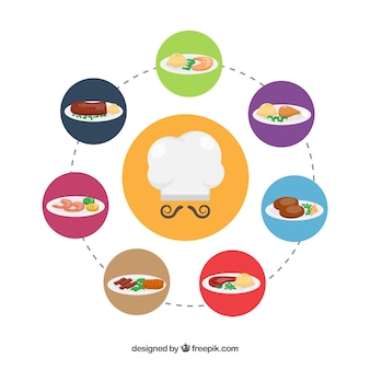 Chef hat pack with delicious dishes