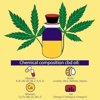 化学組成治療用オイルcbdボトルオイル有用な特性大麻オイル