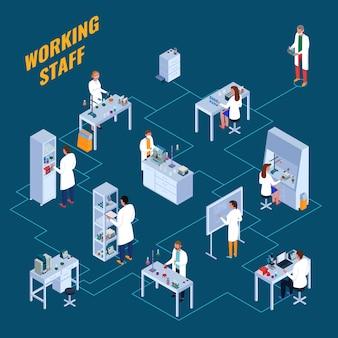 作業スタッフとターコイズの科学機器等尺性フローチャートと化学実験室