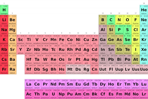 Chemical periodic table of elements. vetor illustration