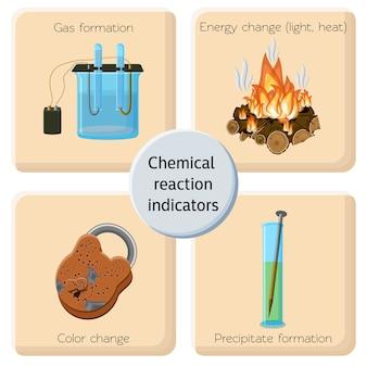Chemical reaction indicators.