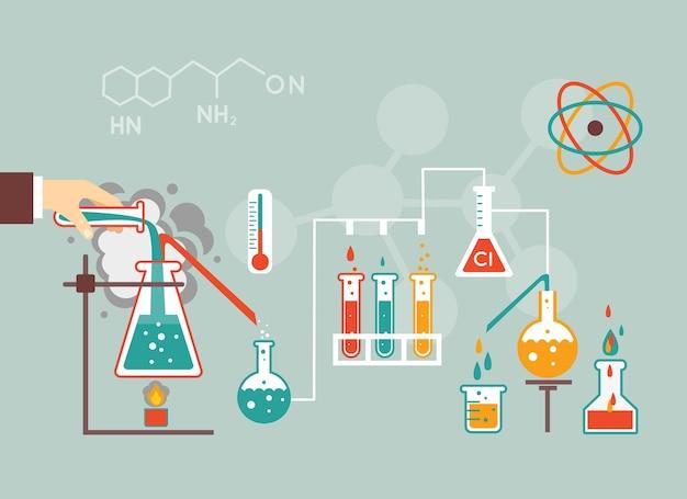 화학 인포 그래픽 벡터 일러스트 레이 션, 의료 연구 문서 및 보고서에 대한 인포 그래픽 템플릿
