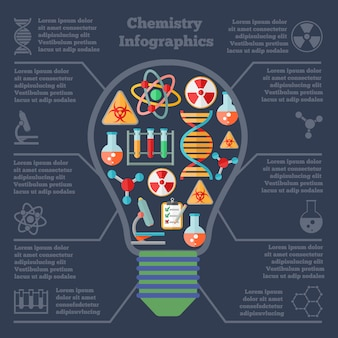Chemistry scientific research technology infographic report bulb form layout presentation with dna symbol molecule structure