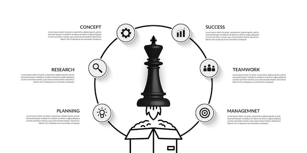 Chess king launching out of the box infographic with multiple options