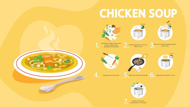 Chicken soup recipe for cooking at home
