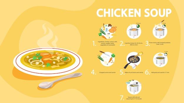 自宅で調理するためのチキンスープのレシピ
