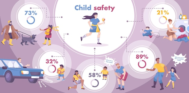 Child safety infographic set with kidnapping and traffic symbols flat