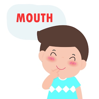 子供の少年を指すし、子供の分離の図の体や顔のパーツシリーズの命名の一部として「口」と言って