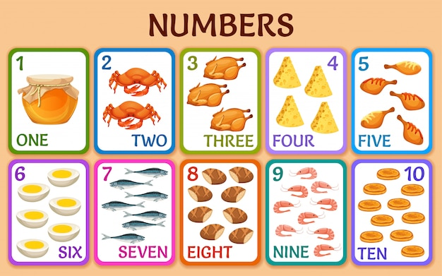 Children's numbers cards