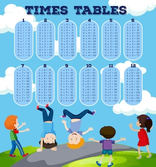 Children with math times tables